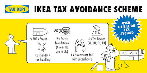 "Parody of IKEA mounting instructions, titled ""IKEA Tax Avoidance Scheme"""